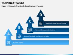 Training Strategy PPT Slide 6