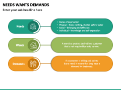 Needs Wants Demands PPT Slide 2
