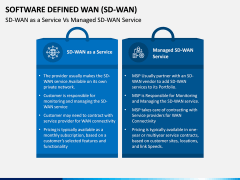 Software Defined WAN PPT Slide 9