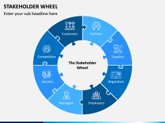 Stakeholder Wheel PPT Slide 3