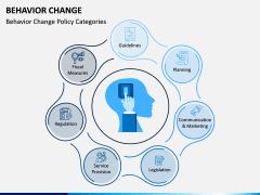 Behavior Change PPT Slide 1