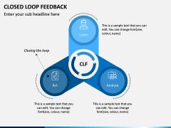 Closed Loop Feedback PPT Slide 2