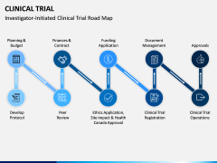 Clinical Trial PPT Slide 4