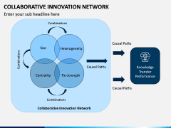 Collaborative Innovation Network PPT Slide 6