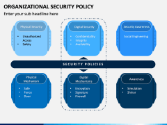 Organizational Security Policy PPT Slide 2