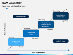 Team Leadership PPT Slide 14