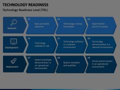 Technology Readiness Animated Presentation - SketchBubble