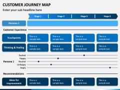Customer Journey Maps PPT Slide 5