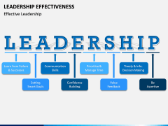 Leadership Effectiveness PPT Slide 2