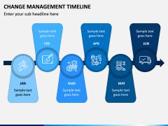 Change Management Timeline PPT Slide 4