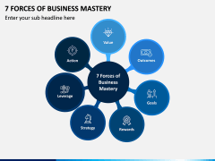 7 Forces of Business Mastery PPT Slide 1