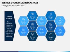Beehive (Honeycomb) Diagram PPT Slide 2