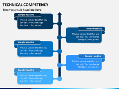 Technical Competency PPT Slide 7