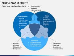 People Planet Profit PPT Slide 4