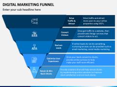 Digital Marketing Funnel PPT Slide 2