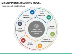 Six Step Problem Solving Model PPT Slide 3