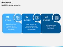 ISO 20022 PPT Slide 2