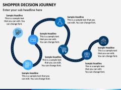 Shopper Decision Journey PPT Slide 9