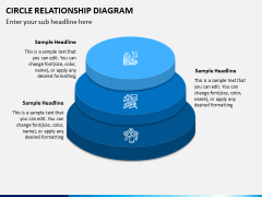 Circle Relationship Diagram PPT Slide 8