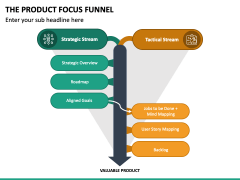 The Product Focus Funnel PPT Slide 2
