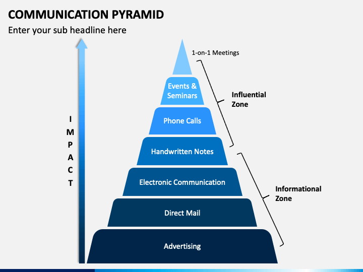 Communication Pyramid PPT Slide 1