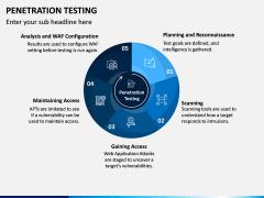 Penetration Testing PPT Slide 5