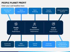 People Planet Profit PPT Slide 6
