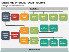 Onsite Offshore Team Structure PPT Slide 4