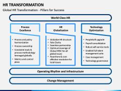 HR Transformation PPT Slide 10