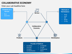 Collaborative Economy PPT Slide 5