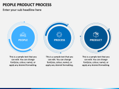 People Product Process PPT Slide 5