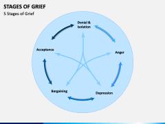 Stages of Grief PPT Slide 1