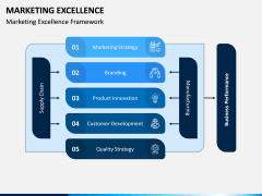 Marketing Excellence PPT Slide 1