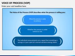 Voice of Process (VoP) PPT Slide 1