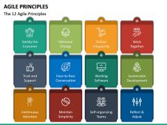 Agile Principles PPT Slide 3