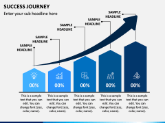 Success Journey PPT Slide 4