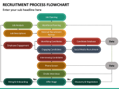 Recruitment Process Flowchart PPT Slide 6