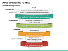 Email Marketing Funnel PPT Slide 5