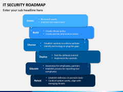 IT Security Roadmap PPT Slide 4