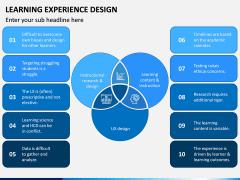 Learning Experience Design PPT Slide 7