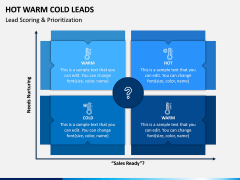 Hot Warm Cold Leads PPT Slide 7