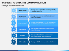 Barriers to Effective Communication PPT Slide 4