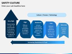 Safety Culture PPT Slide 3