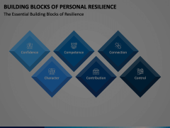 Building Blocks of Personal Resilience Animated Presentation - SketchBubble