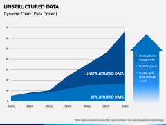Unstructured Data PPT Slide 10
