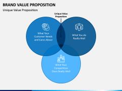 Brand Value Proposition PPT Slide 2
