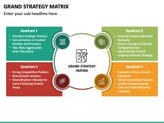 Grand Strategy Matrix PPT Slide 4