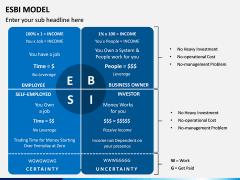 ESBI Model PPT Slide 2