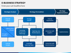 eBusiness Strategy PPT Slide 9