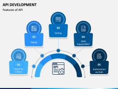 API Development PPT Slide 6